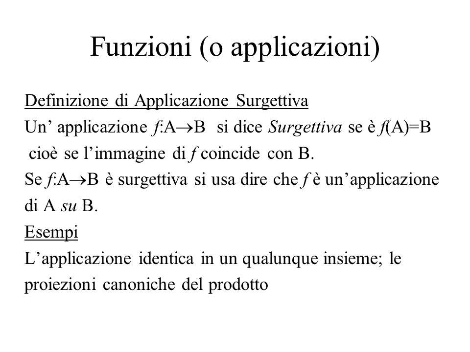 Funzioni (o applicazioni) Definizione di Applicazione Surgettiva Un applicazione f:A B si dice Surgettiva se è f(A)=B cioè se limmagine di f coincide