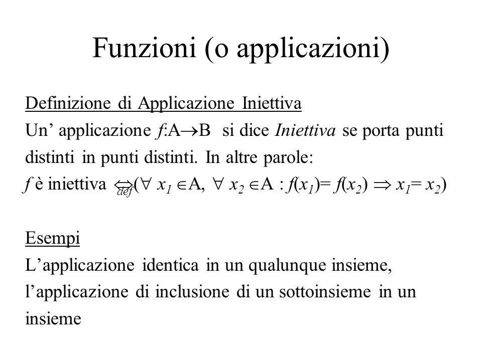 Funzioni (o applicazioni) Definizione di Applicazione Iniettiva Un applicazione f:A B si dice Iniettiva se porta punti distinti in punti distinti. In