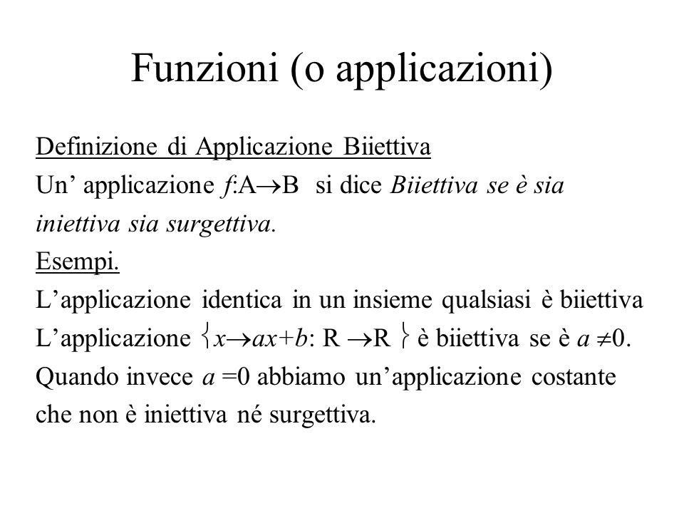 Funzioni (o applicazioni) Definizione di Applicazione Biiettiva Un applicazione f:A B si dice Biiettiva se è sia iniettiva sia surgettiva. Esempi. Lap