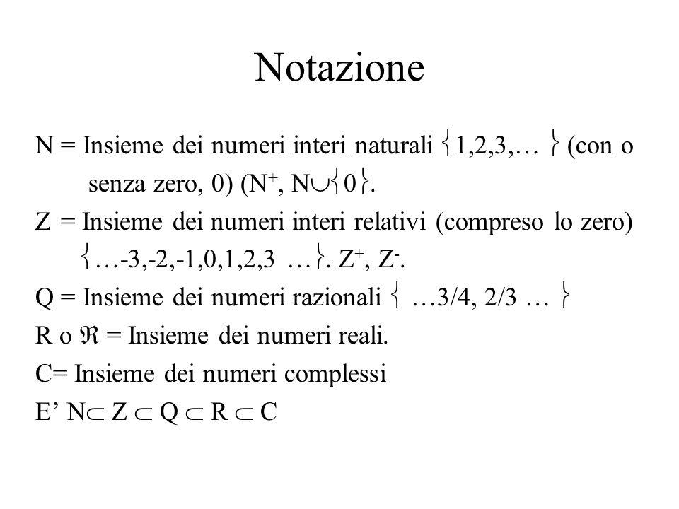 Notazione N = Insieme dei numeri interi naturali 1,2,3,… (con o senza zero, 0) (N +, N 0. = Insieme dei numeri interi relativi (compreso lo zero) …-3,
