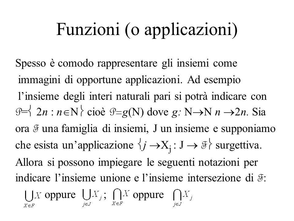 Funzioni (o applicazioni) Spesso è comodo rappresentare gli insiemi come immagini di opportune applicazioni. Ad esempio linsieme degli interi naturali