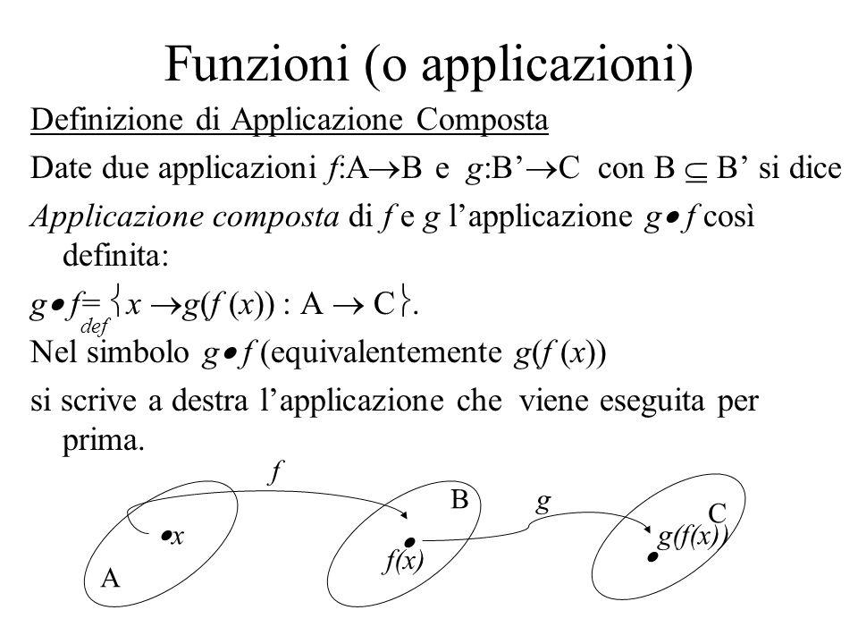 Funzioni (o applicazioni) Definizione di Applicazione Composta Date due applicazioni f:A B e g:B C con B B si dice Applicazione composta di f e g lapp