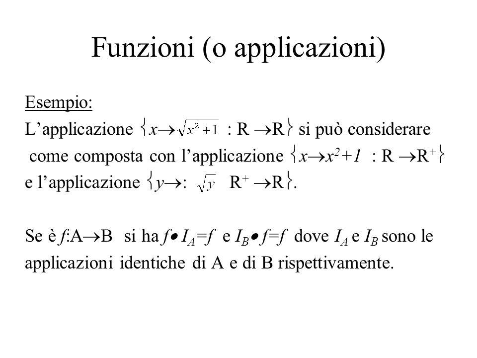 Funzioni (o applicazioni) Esempio: Lapplicazione x : R R si può considerare come composta con lapplicazione x x 2 +1 : R R + e lapplicazione y : R + R