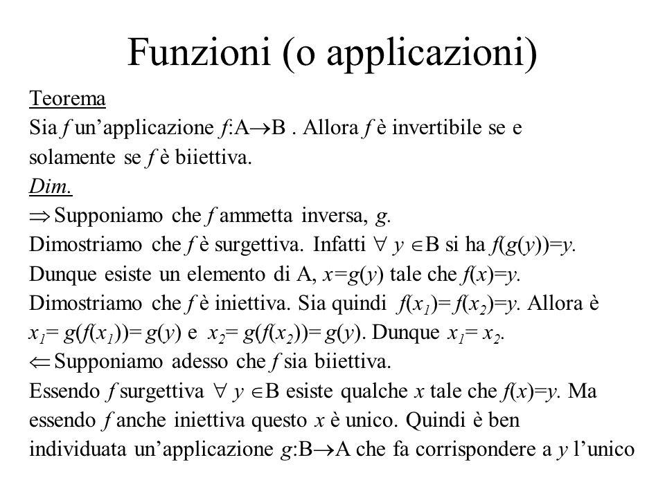Funzioni (o applicazioni) Teorema Sia f unapplicazione f:A B. Allora f è invertibile se e solamente se f è biiettiva. Dim. Supponiamo che f ammetta in