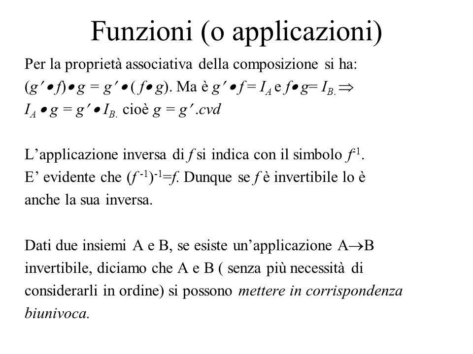 Funzioni (o applicazioni) Per la proprietà associativa della composizione si ha: (g f) g = g ( f g). Ma è g f = I A e f g= I B. I A g = g I B. cioè g