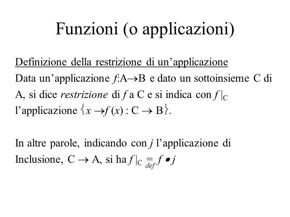 Funzioni (o applicazioni) Definizione della restrizione di unapplicazione Data unapplicazione f:A B e dato un sottoinsieme C di A, si dice restrizione