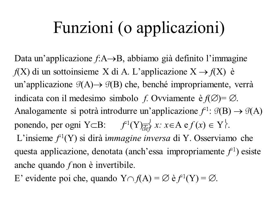 Funzioni (o applicazioni) Data unapplicazione f:A B, abbiamo già definito limmagine f(X) di un sottoinsieme X di A. Lapplicazione X f(X) è unapplicazi