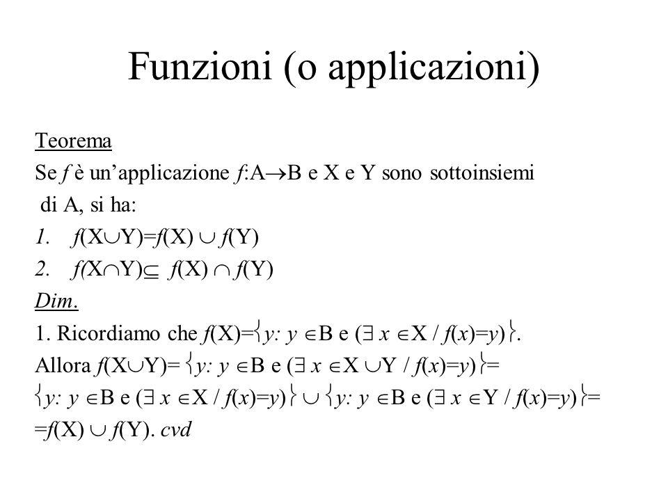 Funzioni (o applicazioni) Teorema Se f è unapplicazione f:A B e X e Y sono sottoinsiemi di A, si ha: 1.f(X Y)=f(X) f(Y) 2.f(X Y) f(X) f(Y) Dim. 1. Ric