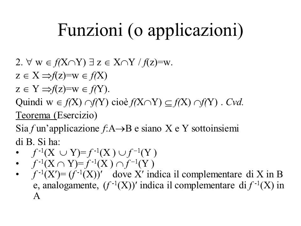 Funzioni (o applicazioni) 2. w f(X Y) z X Y / f(z)=w. z X f(z)=w f(X) z Y f(z)=w f(Y). Quindi w f(X) f(Y) cioè f(X Y) f(X) f(Y). Cvd. Teorema (Eserciz