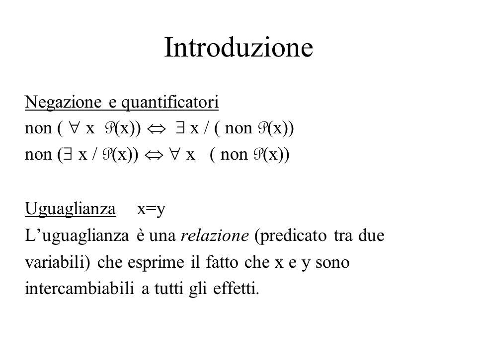 Introduzione Uguaglianza Se R è un qualunque predicato in una variabile allora è vero che: x y / x=y ( R (x) R (y) ) Proprietà dellUguaglianza x x=x (proprietà riflessiva) x y x = y y = x (proprietà simmetrica) x y z (x=y) e (y=z) x=z (proprietà transitiva)