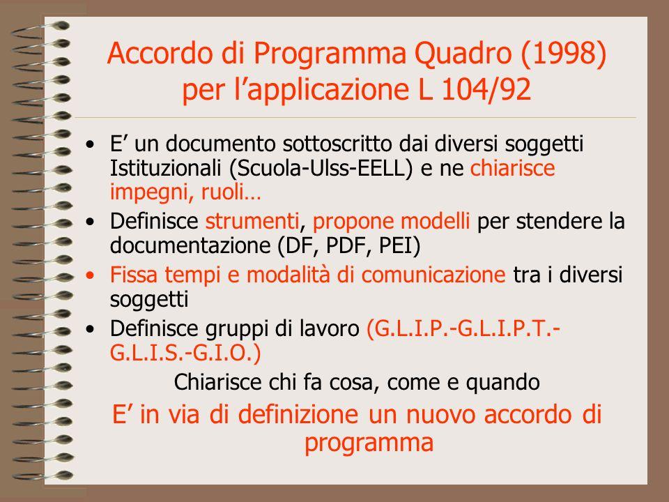 Accordo di Programma Quadro (1998) per lapplicazione L 104/92 E un documento sottoscritto dai diversi soggetti Istituzionali (Scuola-Ulss-EELL) e ne c