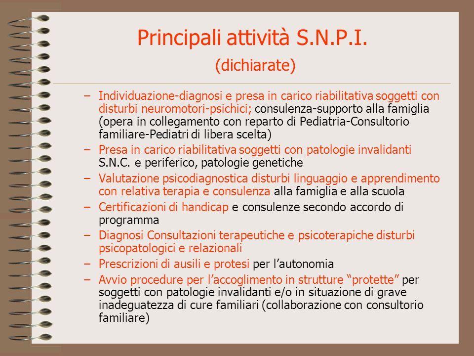 Principali attività S.N.P.I. (dichiarate) –Individuazione-diagnosi e presa in carico riabilitativa soggetti con disturbi neuromotori-psichici; consule