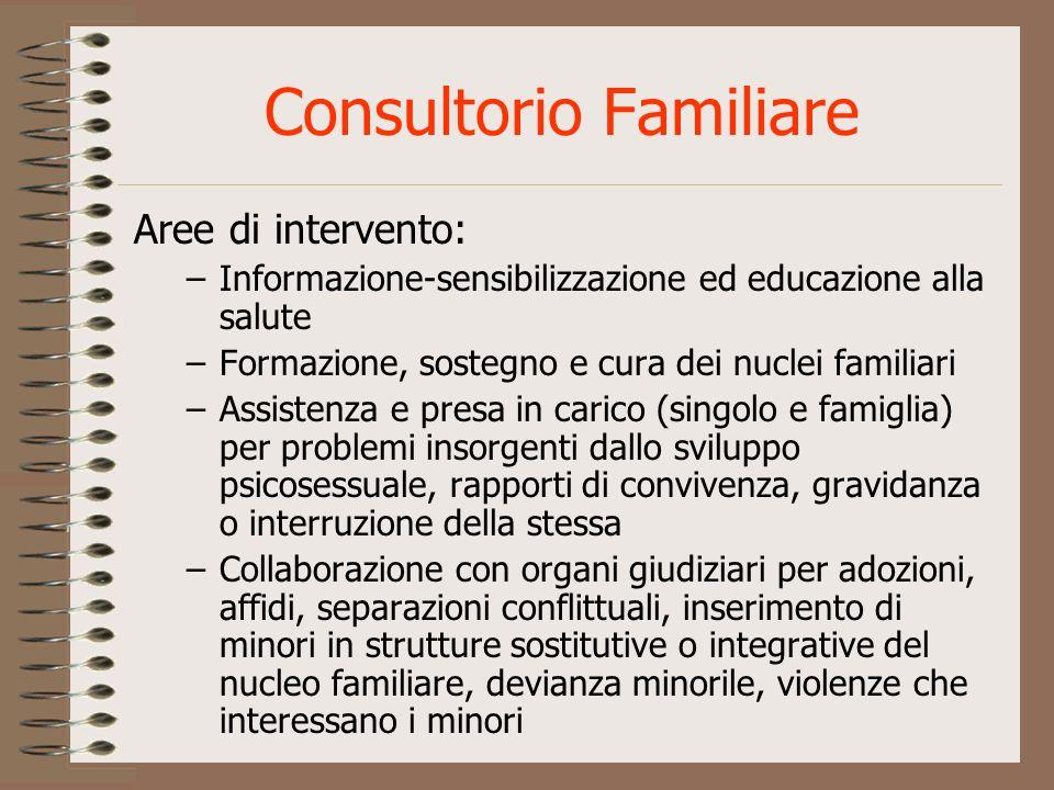 Consultorio Familiare Aree di intervento: –Informazione-sensibilizzazione ed educazione alla salute –Formazione, sostegno e cura dei nuclei familiari