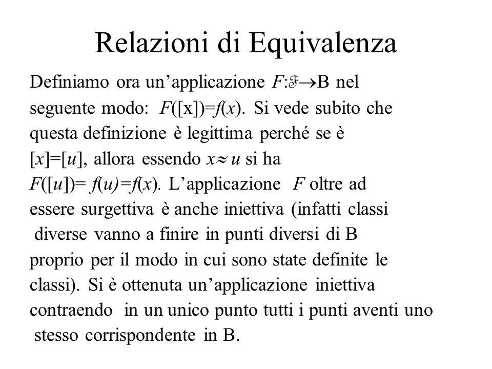 Relazioni di Equivalenza Definiamo ora unapplicazione F: F B nel seguente modo: F([x])=f(x). Si vede subito che questa definizione è legittima perché