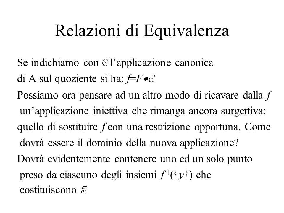 Relazioni di Equivalenza Se indichiamo con C lapplicazione canonica di A sul quoziente si ha: f=F C. Possiamo ora pensare ad un altro modo di ricavare