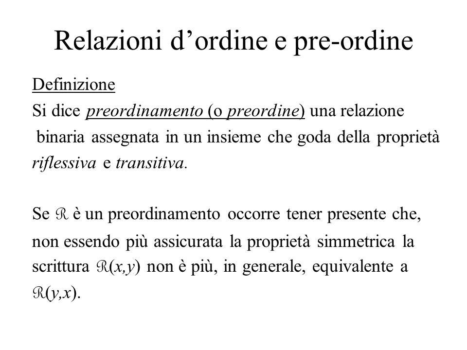 Relazioni dordine e pre-ordine Definizione Si dice preordinamento (o preordine) una relazione binaria assegnata in un insieme che goda della proprietà