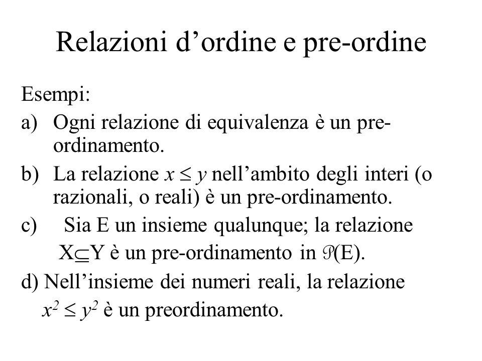 Relazioni dordine e pre-ordine Esempi: a)Ogni relazione di equivalenza è un pre- ordinamento. b)La relazione x y nellambito degli interi (o razionali,