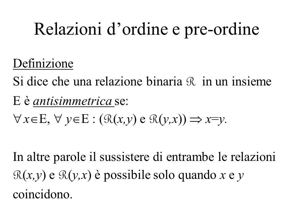 Relazioni dordine e pre-ordine Definizione Si dice che una relazione binaria R in un insieme E è antisimmetrica se: x E, y E : ( R (x,y) e R (y,x)) x=
