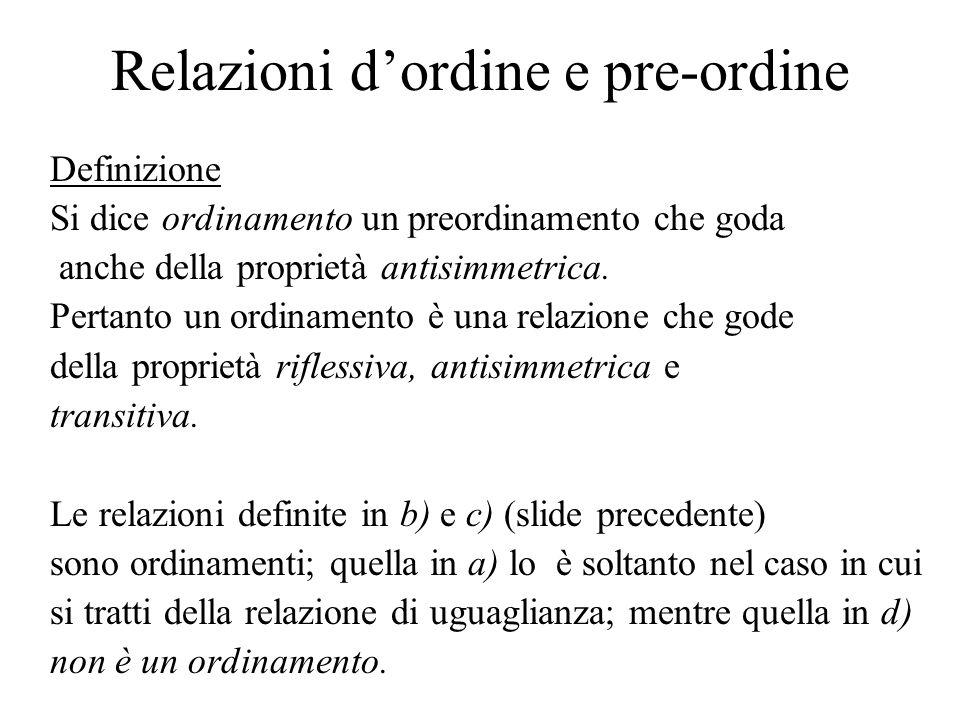 Relazioni dordine e pre-ordine Definizione Si dice ordinamento un preordinamento che goda anche della proprietà antisimmetrica. Pertanto un ordinament