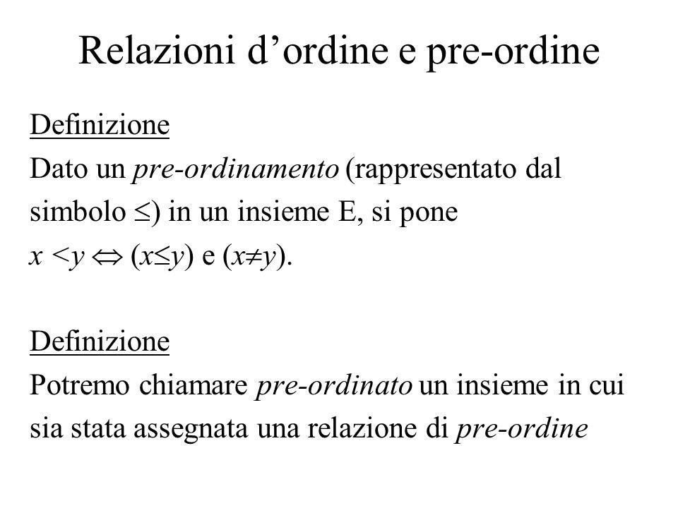 Relazioni dordine e pre-ordine Definizione Dato un pre-ordinamento (rappresentato dal simbolo ) in un insieme E, si pone x <y (x y) e (x y). Definizio