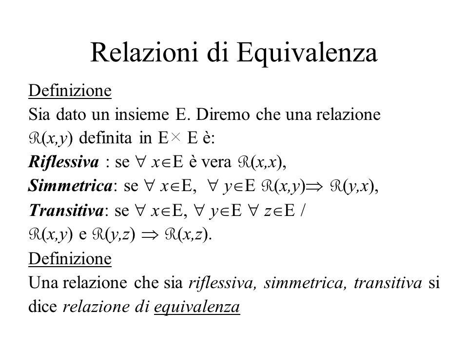 Relazioni di Equivalenza Definizione Sia dato un insieme E. Diremo che una relazione R (x,y) definita in E E è: Riflessiva : se x E è vera R (x,x), Si