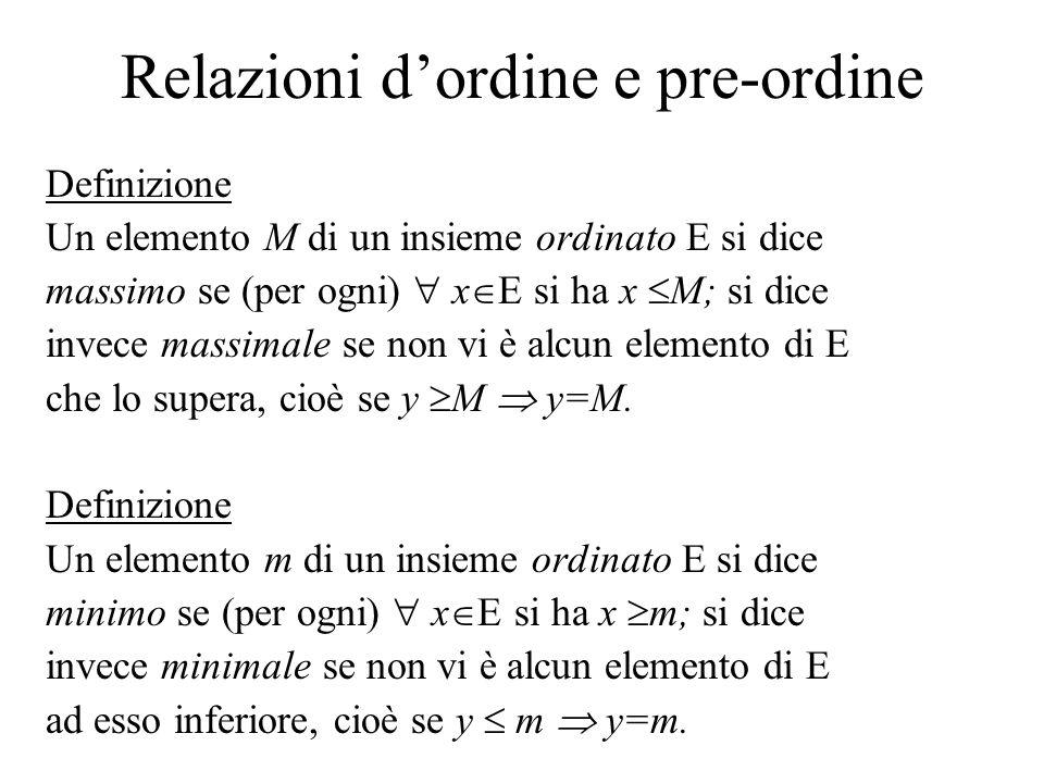 Relazioni dordine e pre-ordine Definizione Un elemento M di un insieme ordinato E si dice massimo se (per ogni) x E si ha x M; si dice invece massimal