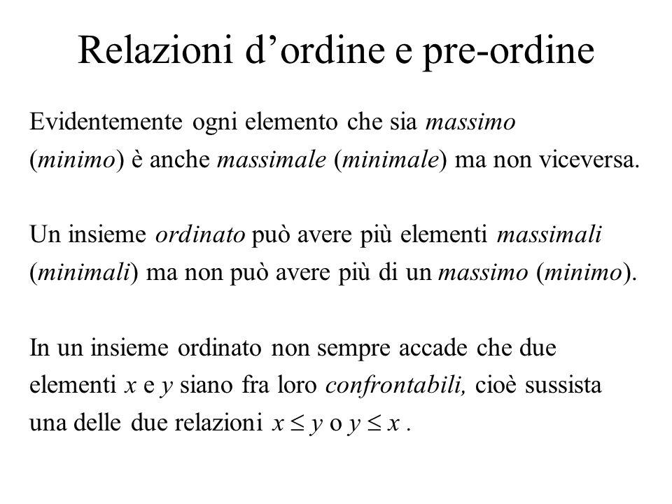 Relazioni dordine e pre-ordine Evidentemente ogni elemento che sia massimo (minimo) è anche massimale (minimale) ma non viceversa. Un insieme ordinato