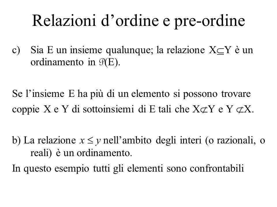 Relazioni dordine e pre-ordine c)Sia E un insieme qualunque; la relazione X Y è un ordinamento in P (E). Se linsieme E ha più di un elemento si posson