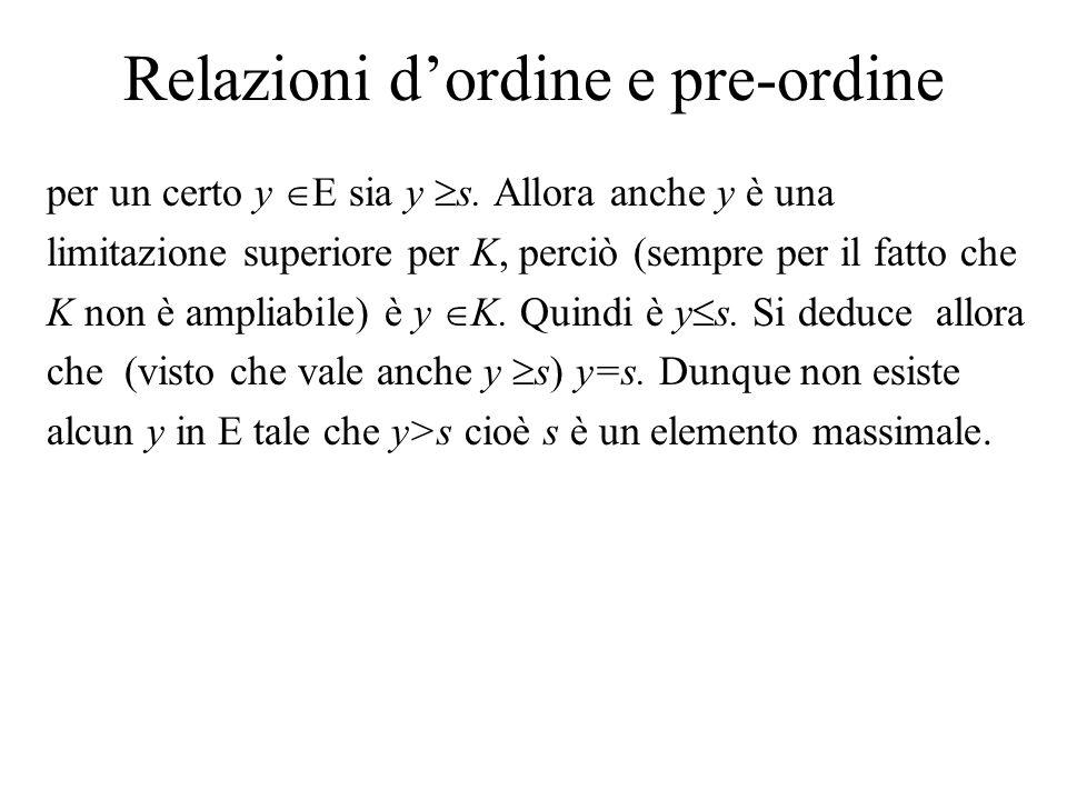 Relazioni dordine e pre-ordine per un certo y E sia y s. Allora anche y è una limitazione superiore per K, perciò (sempre per il fatto che K non è amp