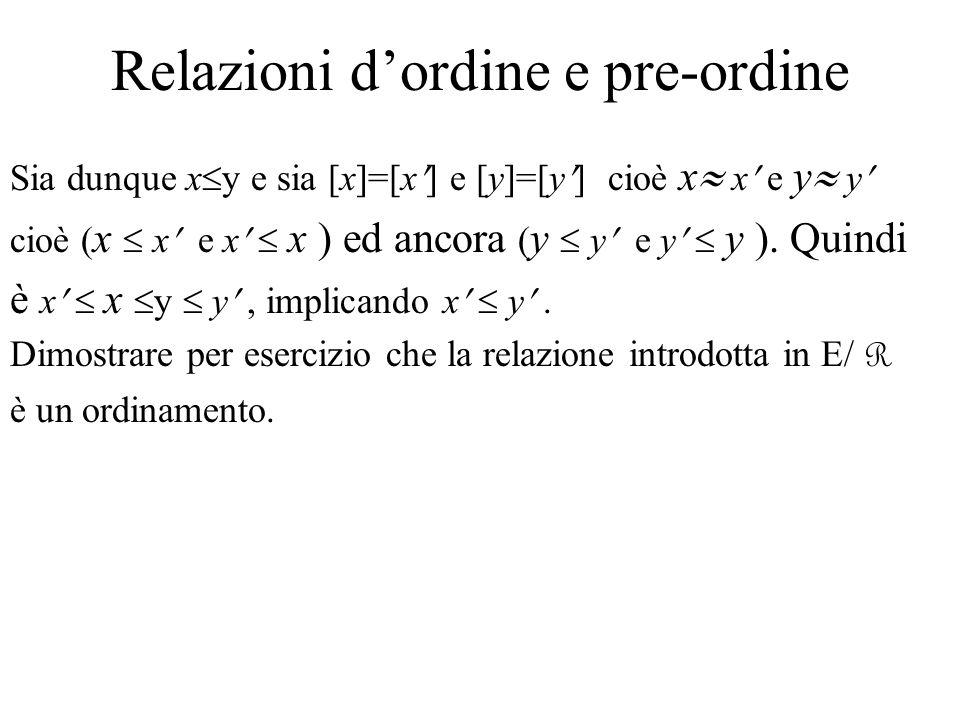 Relazioni dordine e pre-ordine Sia dunque x y e sia [x]=[x ] e [y]=[y ] cioè x x e y y cioè ( x x e x x ) ed ancora ( y y e y y ). Quindi è x x y y, i