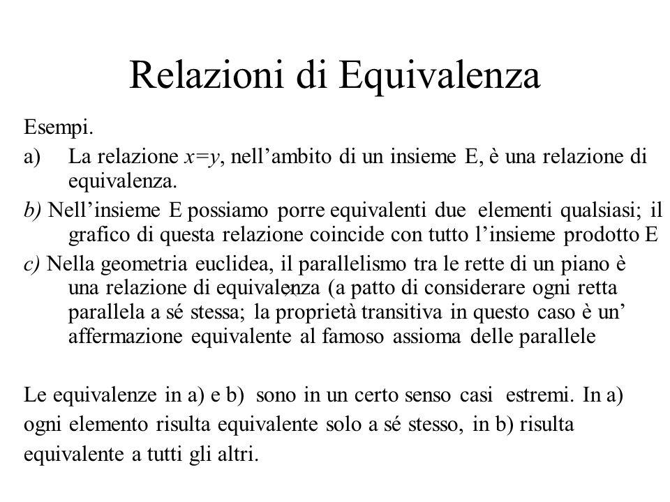 Relazioni di Equivalenza Esempi. a)La relazione x=y, nellambito di un insieme E, è una relazione di equivalenza. b) Nellinsieme E possiamo porre equiv