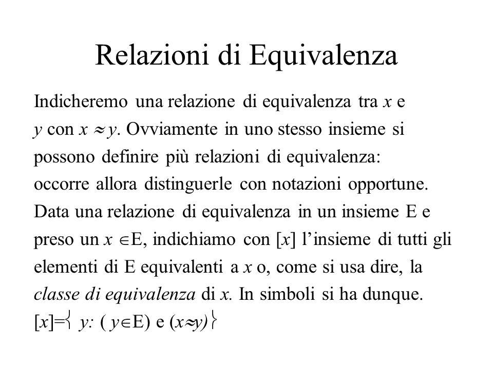 Relazioni di Equivalenza Indicheremo una relazione di equivalenza tra x e y con x y. Ovviamente in uno stesso insieme si possono definire più relazion
