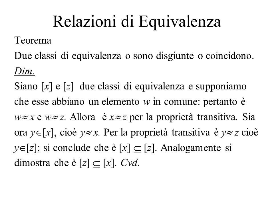 Relazioni di Equivalenza Teorema Due classi di equivalenza o sono disgiunte o coincidono. Dim. Siano [x] e [z] due classi di equivalenza e supponiamo