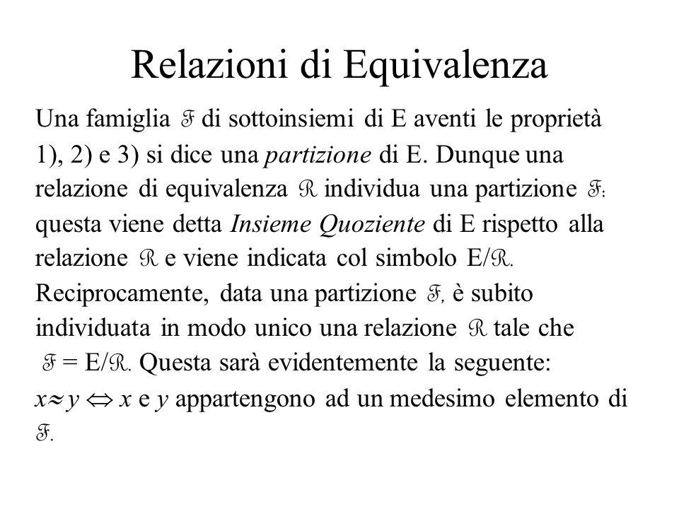 Relazioni di Equivalenza Una famiglia F di sottoinsiemi di E aventi le proprietà 1), 2) e 3) si dice una partizione di E. Dunque una relazione di equi