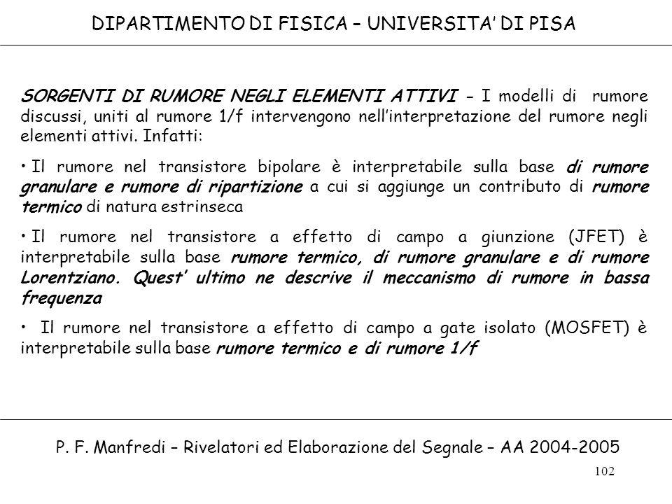 102 DIPARTIMENTO DI FISICA – UNIVERSITA DI PISA P. F. Manfredi – Rivelatori ed Elaborazione del Segnale – AA 2004-2005 SORGENTI DI RUMORE NEGLI ELEMEN