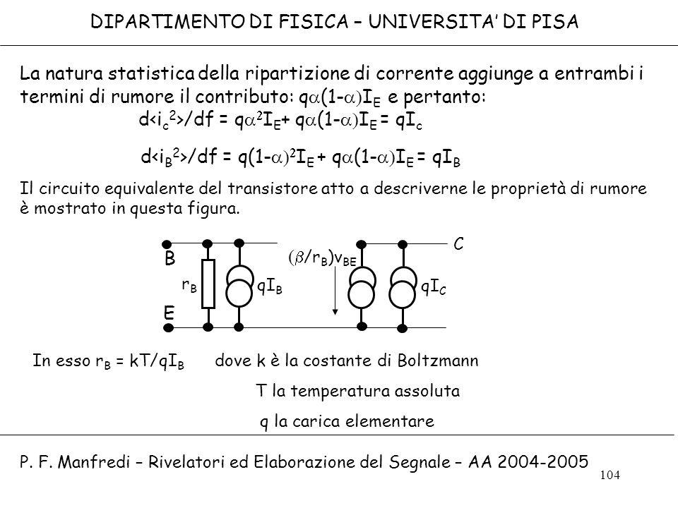 104 DIPARTIMENTO DI FISICA – UNIVERSITA DI PISA La natura statistica della ripartizione di corrente aggiunge a entrambi i termini di rumore il contrib