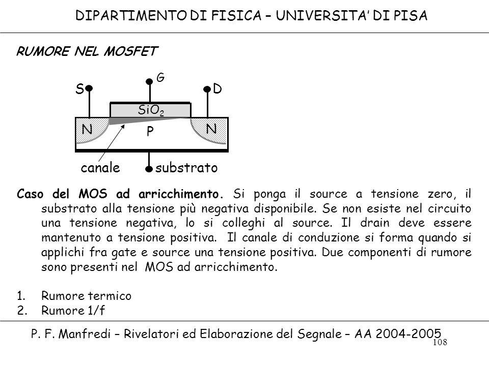 108 DIPARTIMENTO DI FISICA – UNIVERSITA DI PISA P. F. Manfredi – Rivelatori ed Elaborazione del Segnale – AA 2004-2005 RUMORE NEL MOSFET SiO 2 P N N S