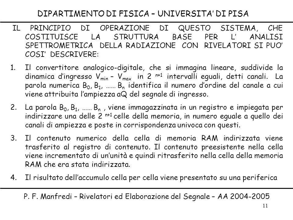 11 DIPARTIMENTO DI FISICA – UNIVERSITA DI PISA P. F. Manfredi – Rivelatori ed Elaborazione del Segnale – AA 2004-2005 IL PRINCIPIO DI OPERAZIONE DI QU
