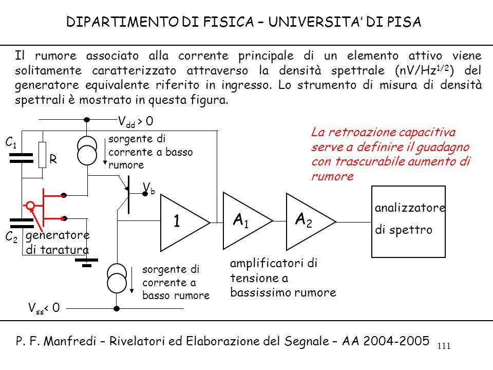 111 C1C1 C2C2 R sorgente di corrente a basso rumore 1 A1A1 A2A2 amplificatori di tensione a bassissimo rumore V dd > 0 V ss < 0 VbVb analizzatore di s