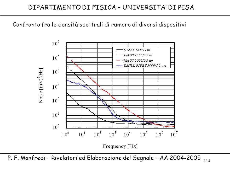 114 Confronto fra le densità spettrali di rumore di diversi dispositivi DIPARTIMENTO DI FISICA – UNIVERSITA DI PISA P. F. Manfredi – Rivelatori ed Ela