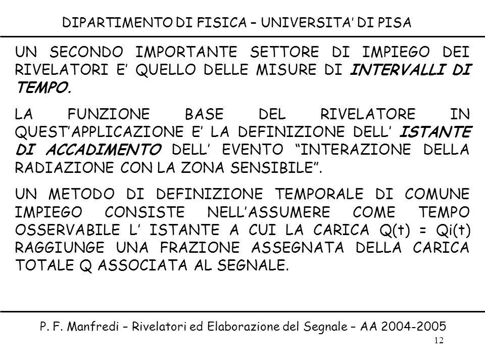 12 DIPARTIMENTO DI FISICA – UNIVERSITA DI PISA P. F. Manfredi – Rivelatori ed Elaborazione del Segnale – AA 2004-2005 UN SECONDO IMPORTANTE SETTORE DI