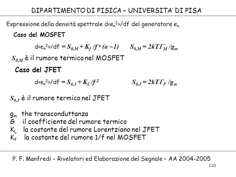 120 DIPARTIMENTO DI FISICA – UNIVERSITA DI PISA P. F. Manfredi – Rivelatori ed Elaborazione del Segnale – AA 2004-2005 d /df = S 0,M + K f /f a (a ~1)