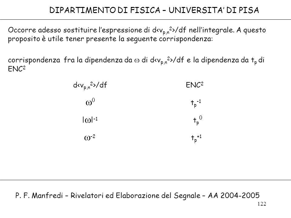 122 DIPARTIMENTO DI FISICA – UNIVERSITA DI PISA Occorre adesso sostituire lespressione di d /df nellintegrale. A questo proposito è utile tener presen