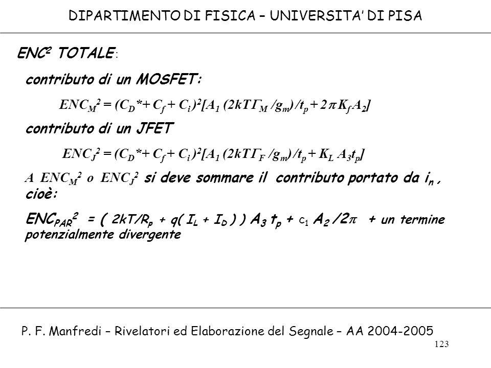 123 DIPARTIMENTO DI FISICA – UNIVERSITA DI PISA P. F. Manfredi – Rivelatori ed Elaborazione del Segnale – AA 2004-2005 contributo di un MOSFET: ENC M