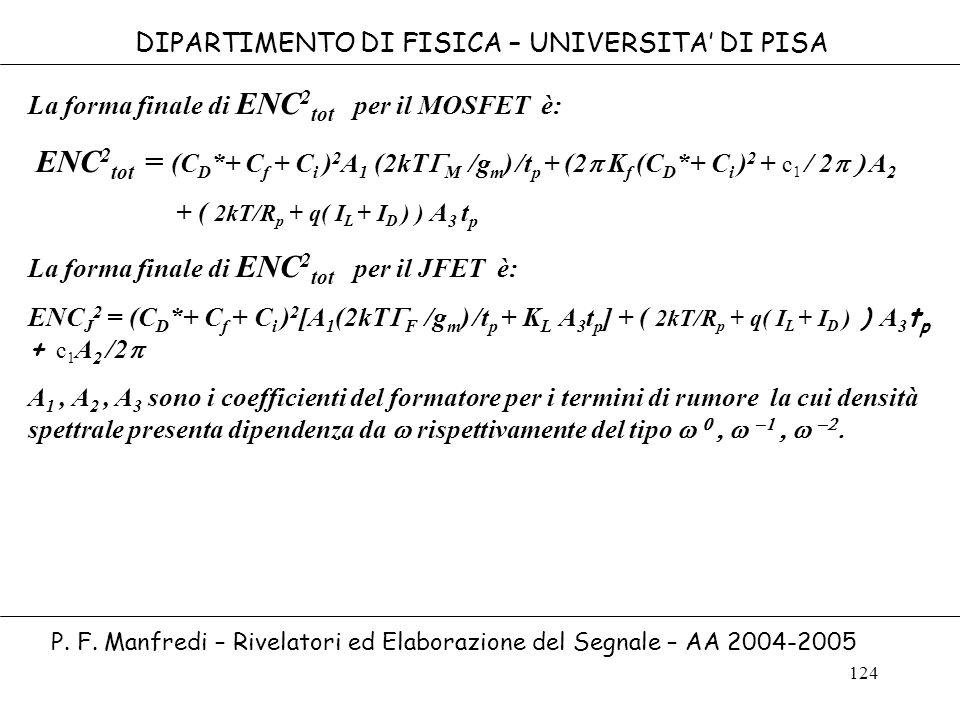 124 DIPARTIMENTO DI FISICA – UNIVERSITA DI PISA P. F. Manfredi – Rivelatori ed Elaborazione del Segnale – AA 2004-2005 La forma finale di ENC 2 tot pe
