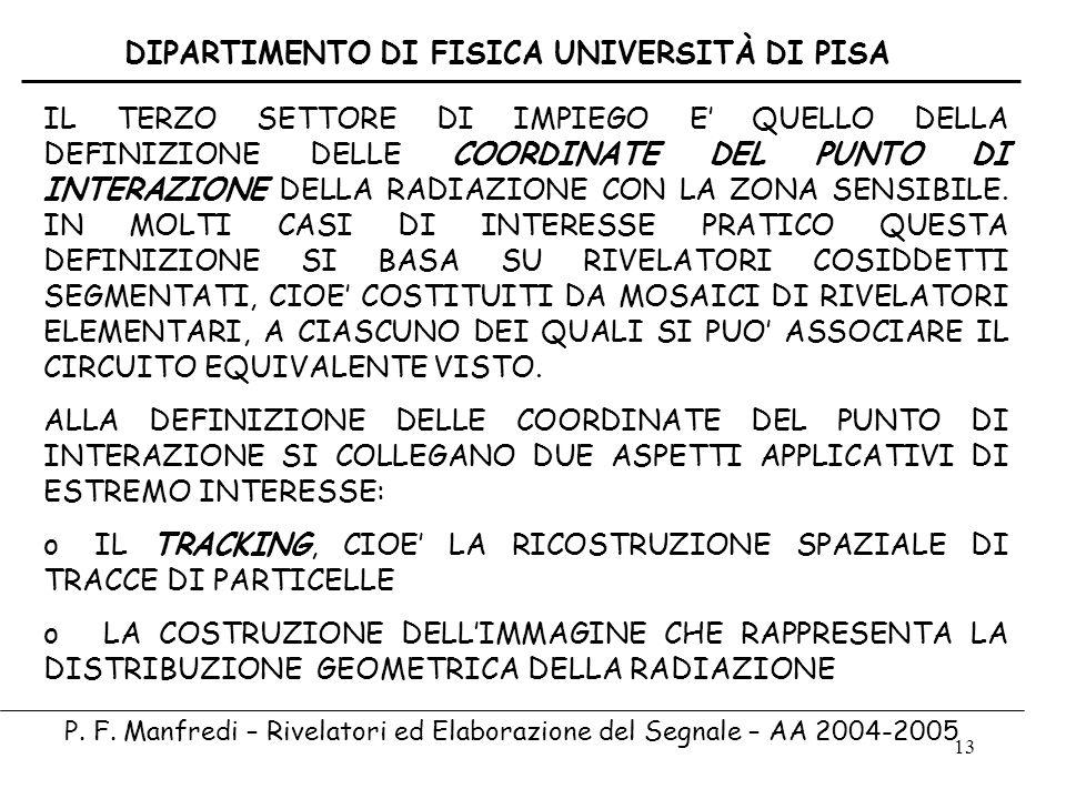 13 DIPARTIMENTO DI FISICA UNIVERSITÀ DI PISA P. F. Manfredi – Rivelatori ed Elaborazione del Segnale – AA 2004-2005 IL TERZO SETTORE DI IMPIEGO E QUEL