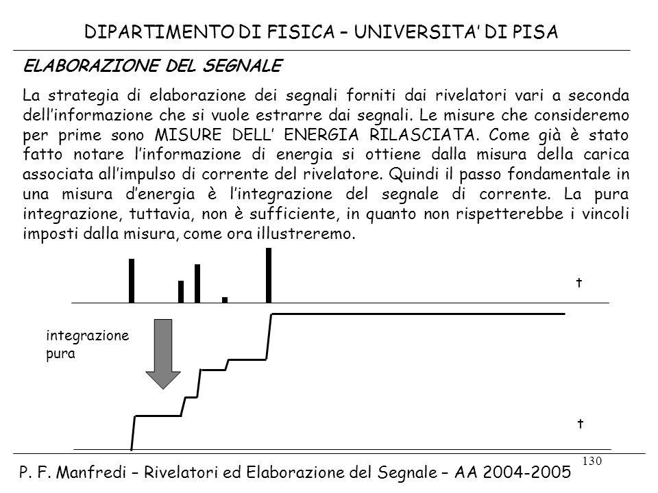 130 DIPARTIMENTO DI FISICA – UNIVERSITA DI PISA P. F. Manfredi – Rivelatori ed Elaborazione del Segnale – AA 2004-2005 ELABORAZIONE DEL SEGNALE La str