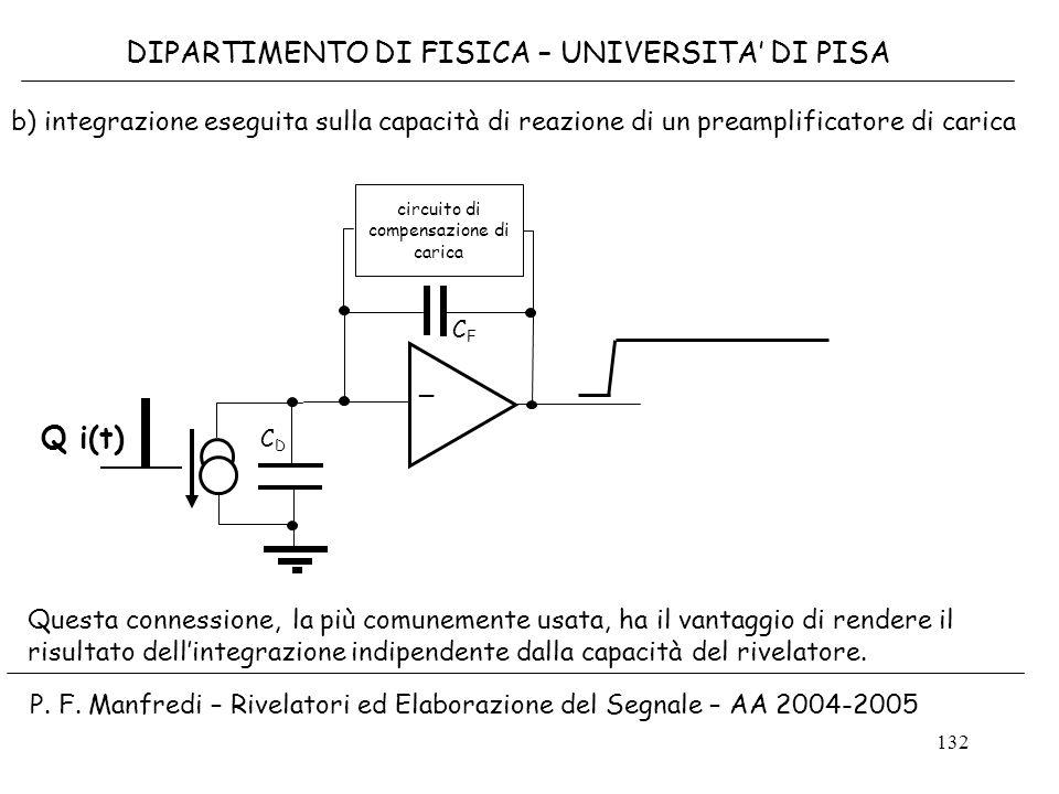 132 DIPARTIMENTO DI FISICA – UNIVERSITA DI PISA b) integrazione eseguita sulla capacità di reazione di un preamplificatore di carica _ CFCF CDCD circu