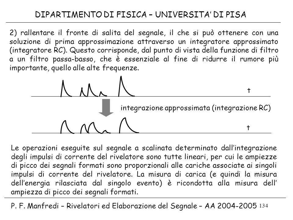 134 DIPARTIMENTO DI FISICA – UNIVERSITA DI PISA P. F. Manfredi – Rivelatori ed Elaborazione del Segnale – AA 2004-2005 2) rallentare il fronte di sali