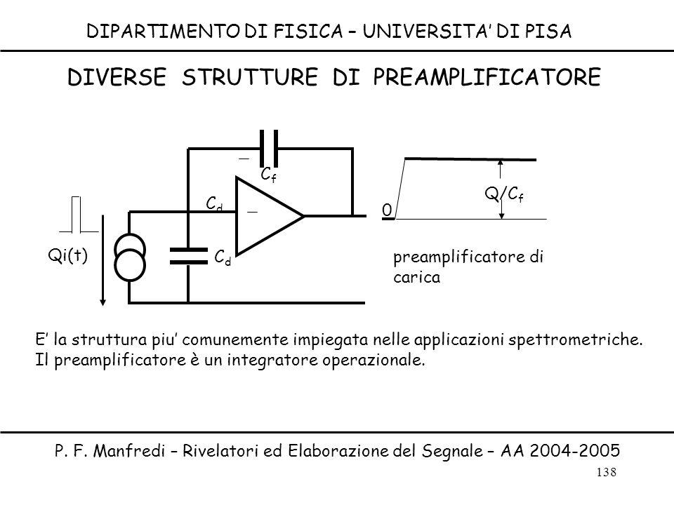 138 DIPARTIMENTO DI FISICA – UNIVERSITA DI PISA P. F. Manfredi – Rivelatori ed Elaborazione del Segnale – AA 2004-2005 Qi(t) C d DIVERSE STRUTTURE DI